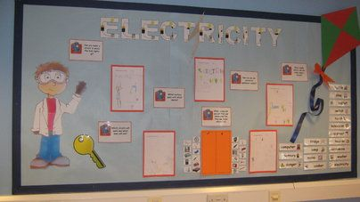 Electricity Display, classroom display, class display, science, information, electricity, understanding, Early Years (EYFS), KS1 & KS2 Primary Resources