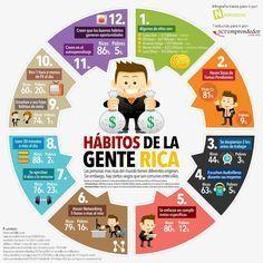 Hola: Una infografía con los 12 hábitos de la gente rica. Un saludo Por Favor Incluye una Mención para Ser Emprendedor
