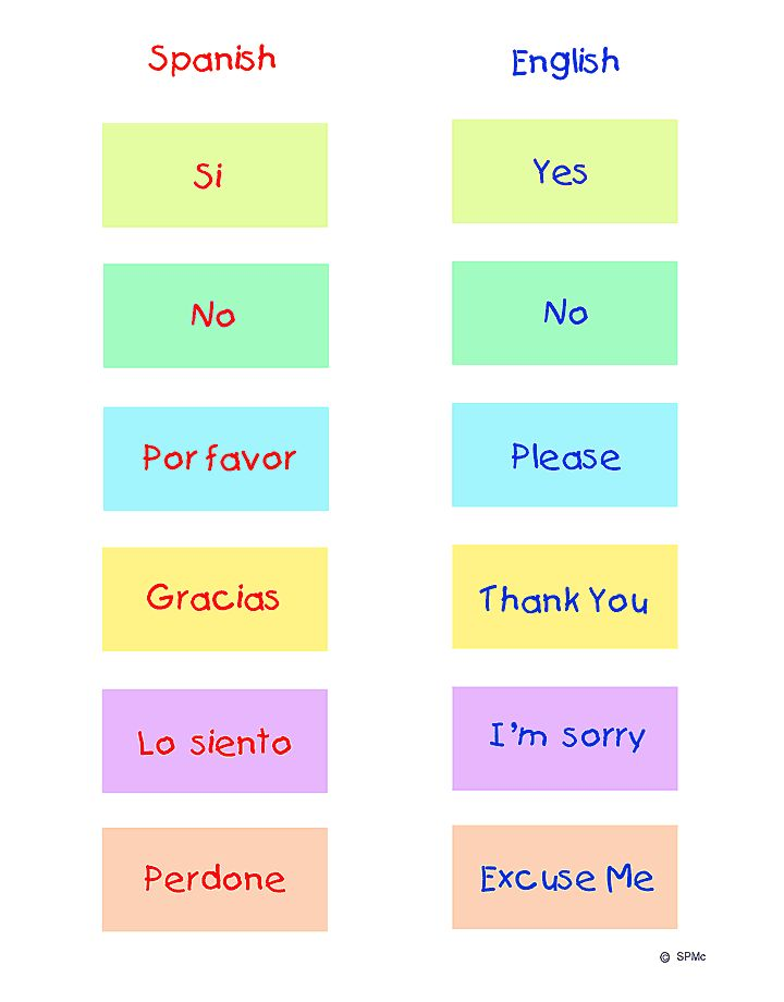 Spanish common words - printable sheet