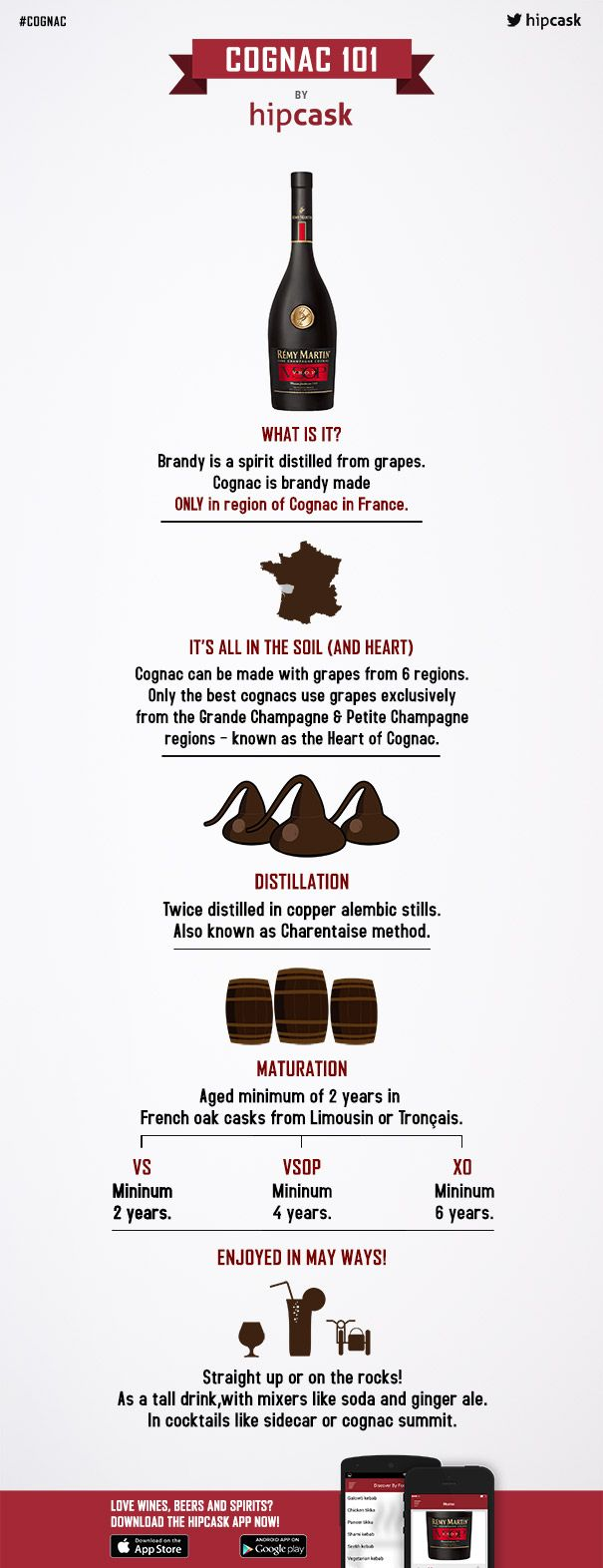 #Cognac 101