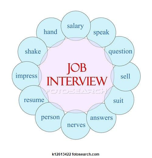 20 best Communication and Interview Skills images on Pinterest - communications skills resume