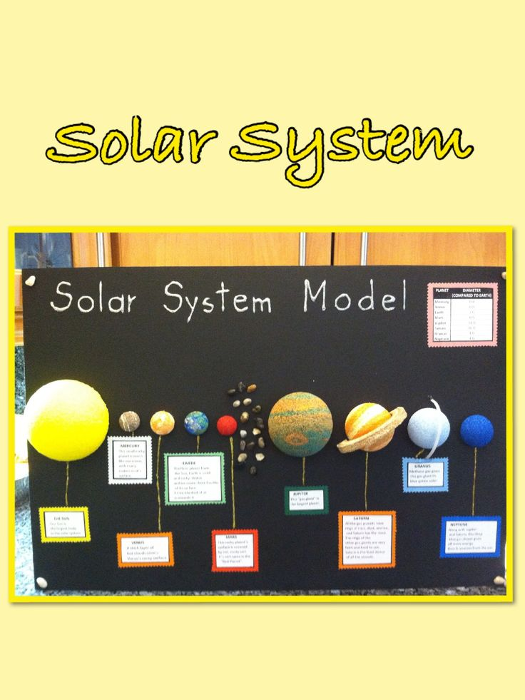 Solar System Model. Get some ideas how to make a project for school. 5th Grade.