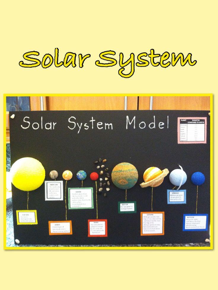 full solar system 5th grade - photo #4