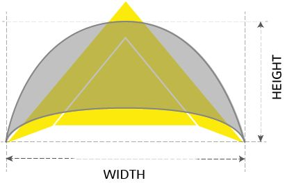 Short Row Crescent Shawls: Width & Height                                                                                                                                                      More