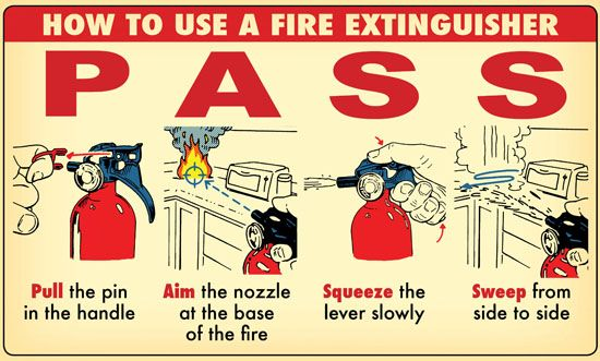 Well, it's true that using a fire extinguisher isn't rocket science by any stretch, but there are a few basics you need to be aware of.