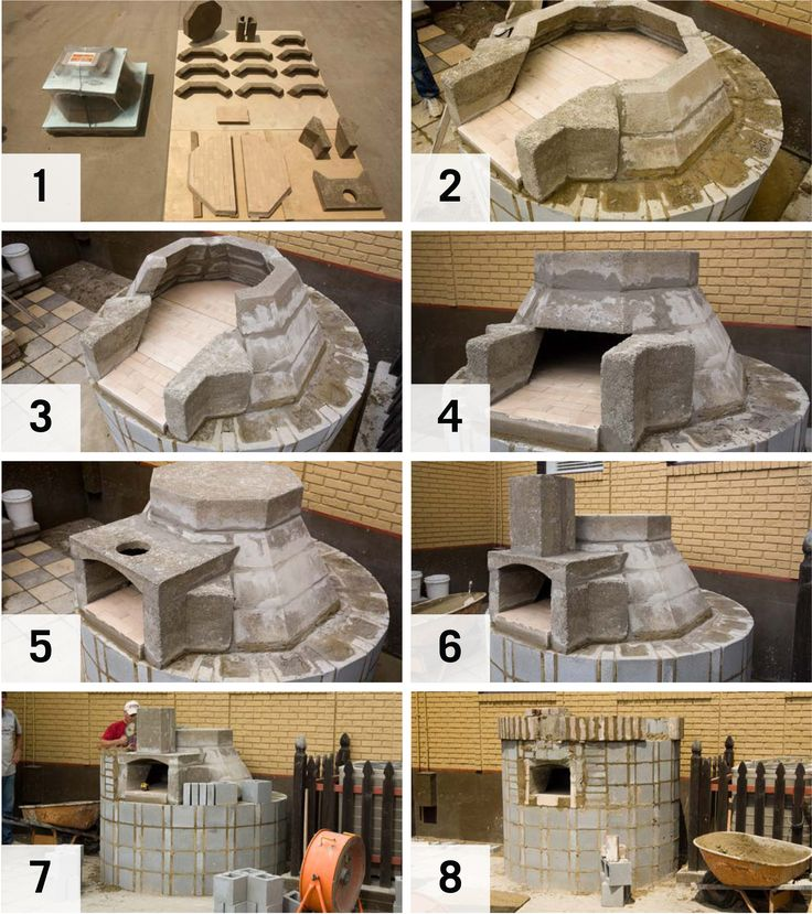 DIY Outdoor Pizza Oven Kit  FireRock carries the most complete outdoor oven on the market, as the kits comes with a stainless steel door, a fire-brick lined baseplate, and chimney (optional oven base to support oven is also available).