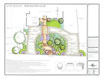 half circle driveway - walkway and garden