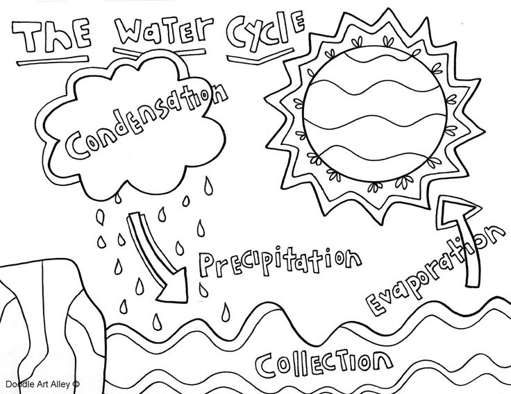 water fun coloring pages - photo#27