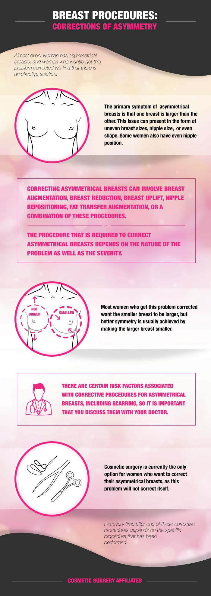 Statistics of breast asymmetry