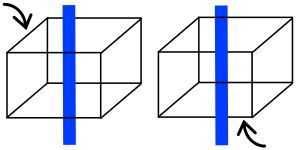 "Necker Cubes. This is an example of two identical necker cubes, the one on the left showing an intermediate object (blue bar) going in ""down from the top"" while the one on the right shows the object going in ""up from the bottom"" which shows how the image can change its perspective simply by changing which face (front or back) appears behind the intervening object."