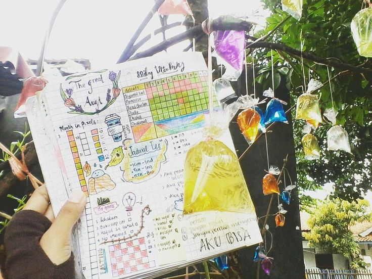 Ma great August daily tracker. #bujour #bulletjournal #planner #planneraddicted #August #daily