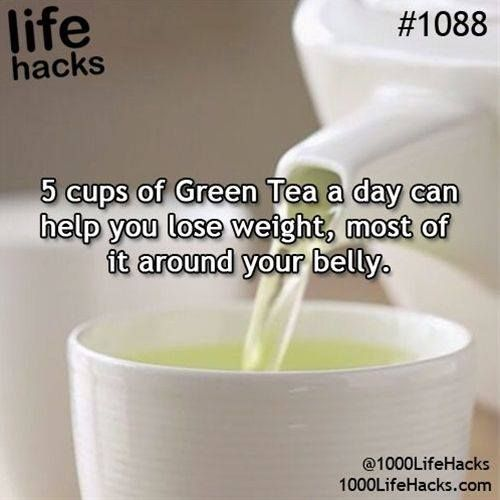 How Many Calories Does Drinking Green Tea Burn