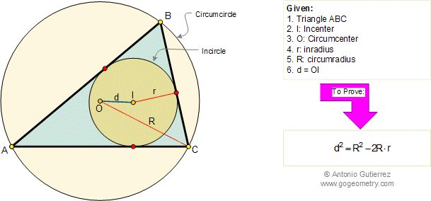 See complete Problem 155 Euler's Theorem: Distance from the Incenter to the Circumcenter. Level: High School, SAT Prep, College geometry ...