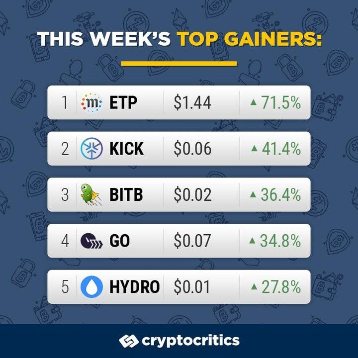 Etp Stock Quote Top Gainers What Was The Top Performer In Your Portfolio This Week .