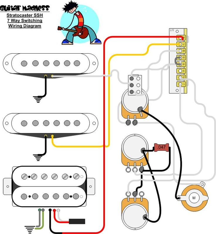 5d3bea54c411945d7314819d4c67aa2b jeff baxter strat 88 best guitar wiring images on pinterest jeff baxter, guitars 7 sound strat wiring diagram at bayanpartner.co