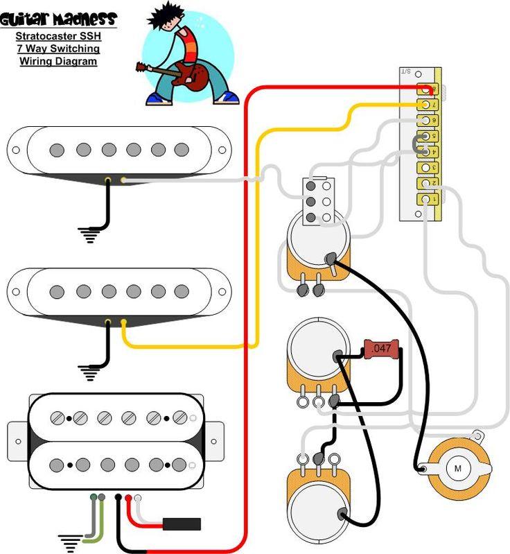 stratocaster hss wiring - dolgular, Wiring diagram