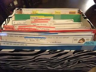 Common Core Organization  http://firstgradeblueskies.blogspot.com/search/label/Common%20Core