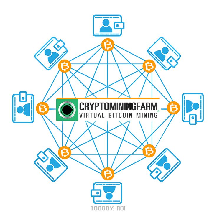 CRYPTOMININGFARM - Virtual Bitcoin Mining   https://www.cryptomining.farm/signup/?referrer=566E1758284C1