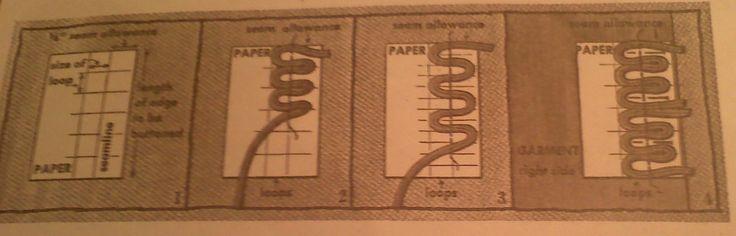 Rouleau Buttonloop Diagram