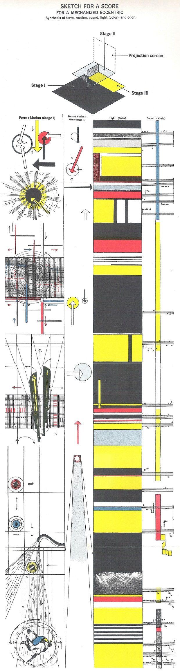 László Moholy-Nagy - Sketch for a Score for a Mechanized Eccentric (1920)