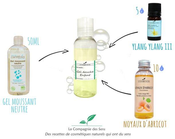 Créer un gel douche extra-doux pour enfant aux huiles essentielles avec 3 ingrédients ! - 5 gouttes d'huile essentielle d'Ylang Ylang III - 10 gouttes d'huile végétale de Noyaux d'Abricot - Complétez avec du gel moussant neutre
