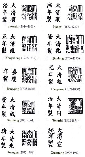 Antiques Dealers Association of California - Chinese dynasty marks.