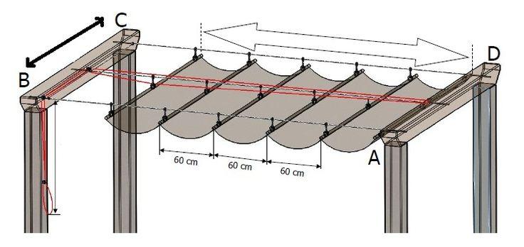 Afbeeldingsresultaat voor zelf een zonneluifel maken