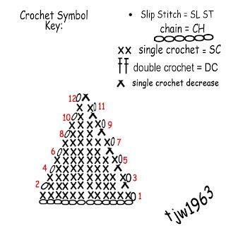 Crochet Applique: Single Crochet Triangle