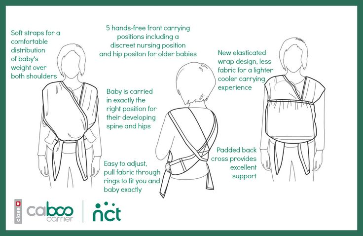 Caboo NCT Baby Carrier: Your Questions Answered