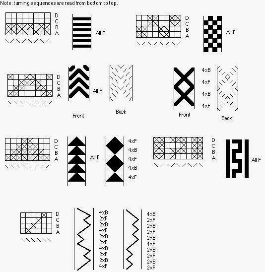 Tessitura a mano di assunta perilli: Tessitura a tavolette. Schemi
