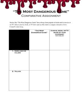 Printables The Most Dangerous Game Worksheets 1000 images about teaching the most dangerous game on pinterest comparative worksheet this asks students to compare richard connells