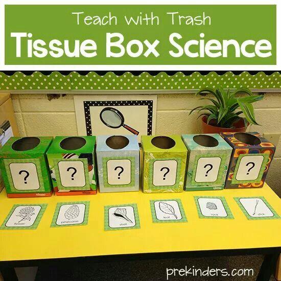 Tissue box science