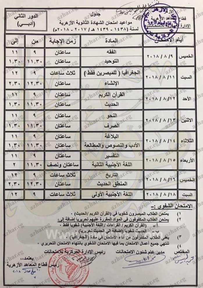 جدول امتحانات الدور الثانى للشهادة الثانوية الأزهرية 2018 Periodic Table