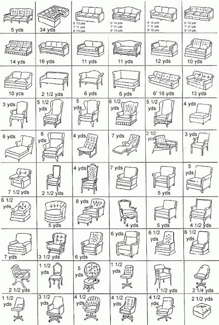 How much fabric do you need for reupholstering? This page tells you!