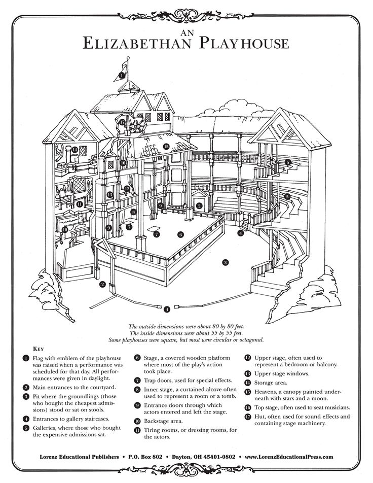 Diagram Of Theater 28 Images Diagram Of Theater 28