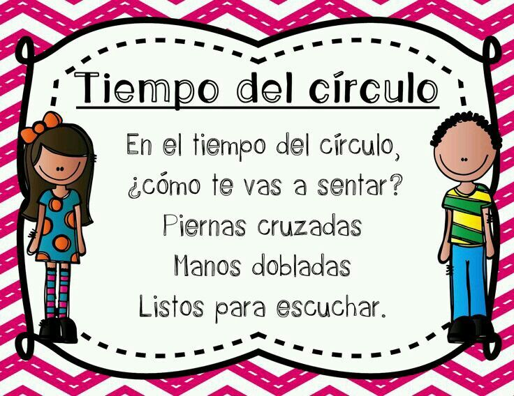 Tiempo del círculo.