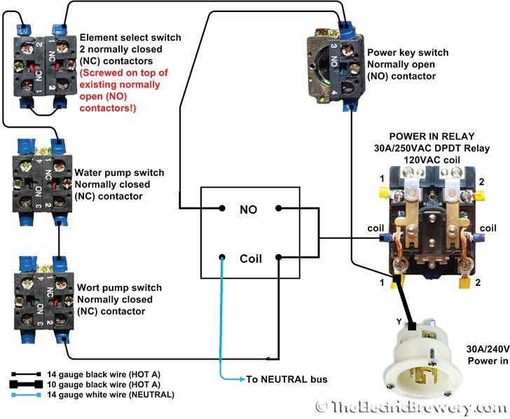 Safe Start Interlock Using A Dpst Relay  Interlock Circuit
