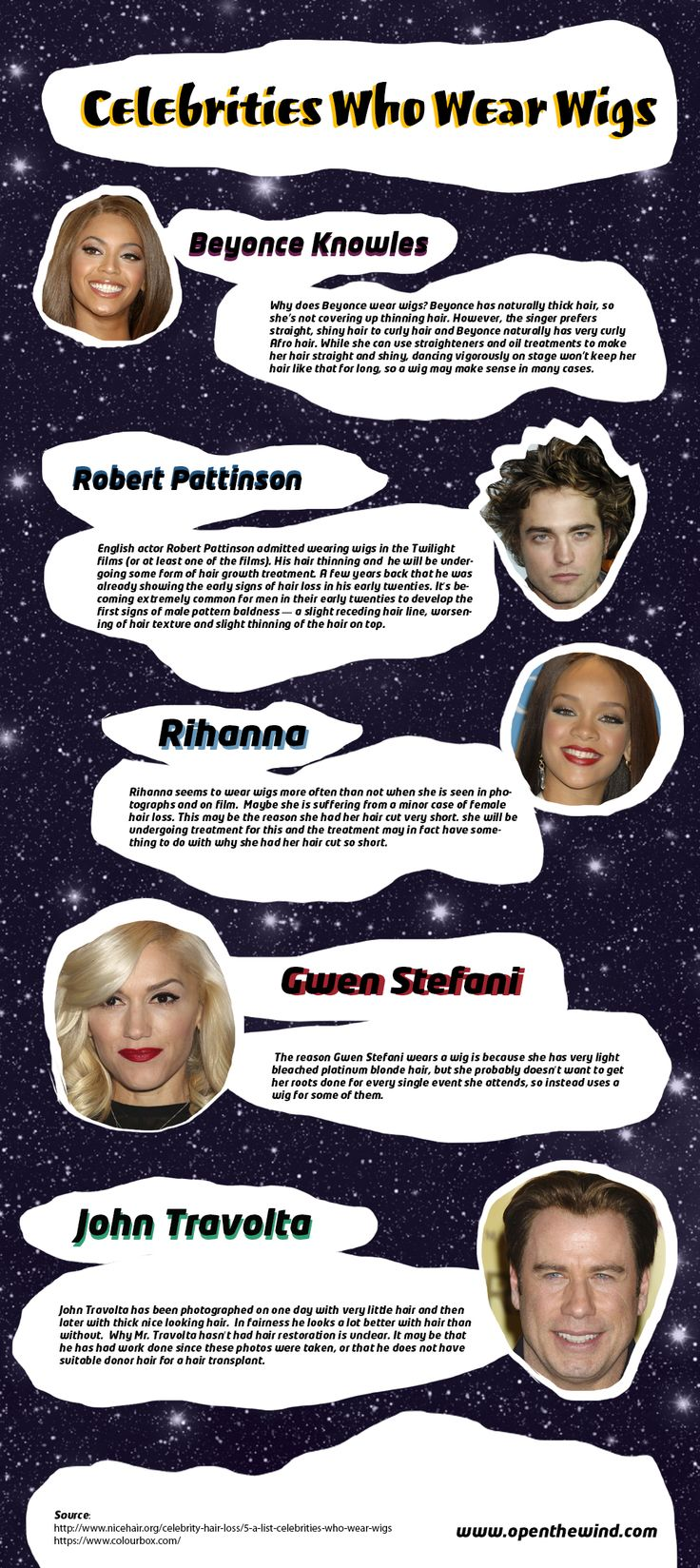 Hollywood Stars Sometimes Wear Wigs  Do you know that some celebrities wear wigs? Beyonce, Robert Pattinson, Rihanna, Gwen Stefani, John Travolta are often seen on stage with wigs.