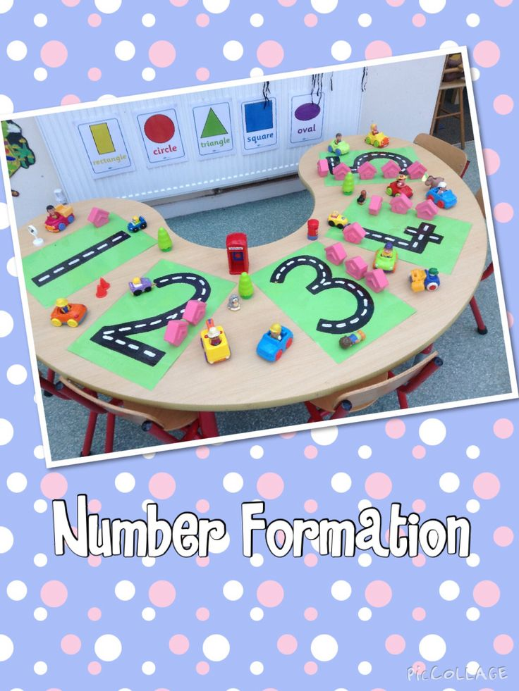 Practising number formation on number roads
