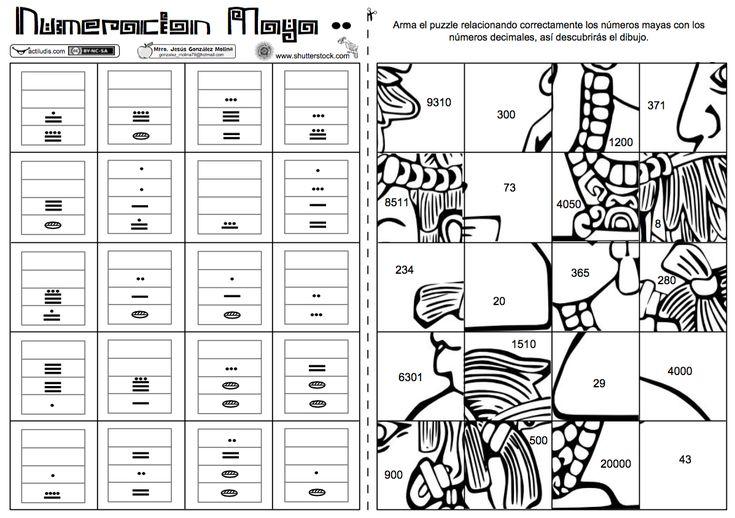 Numeración Maya II