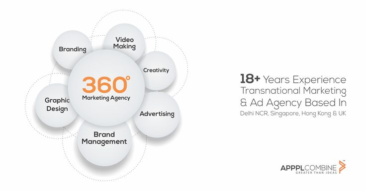 || Apppl Combine ||  18+ Years Experience Transnational Marketing & Ad Agency Based In Delhi NCR, Singapore, Hong Kong & UK  Contact Us @http://apppl.com/