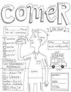 Comer color by conjugation Spanish verb practice no prep