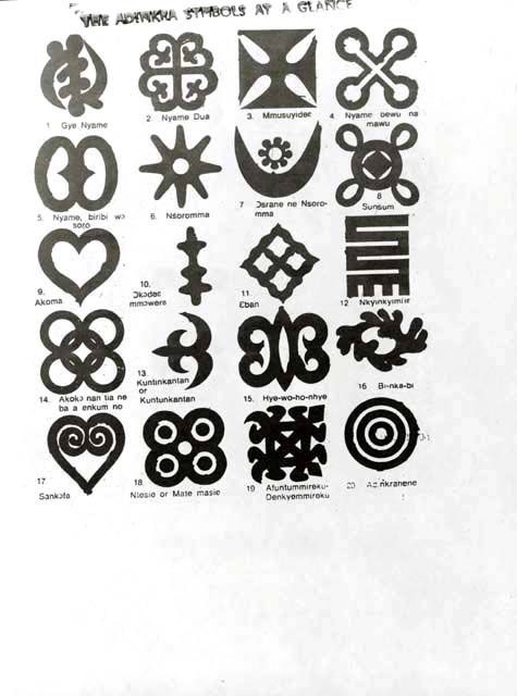 Buddhist Symbols and Meanings | adinkra symbols and their meanings