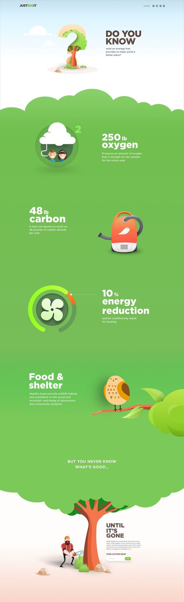 Save Green Landing Page on Behance