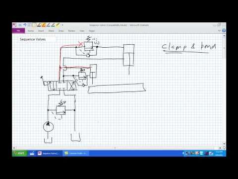 Sequence Valves - YouTube