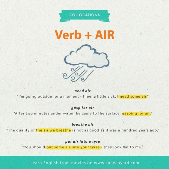 Forum | ________ Learn English | Fluent LandCollocations: Verb + AIR | Fluent Land