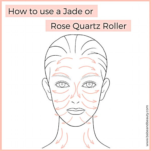 Facial Rollers Jade Rose Quartz Ice Aesthetics Pinterest