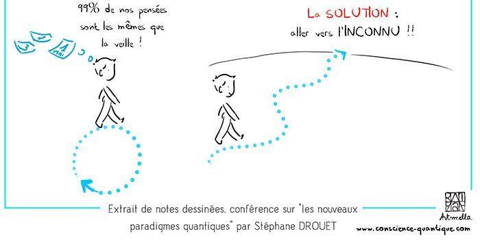 «Les nouveaux paradigmes quantiques»