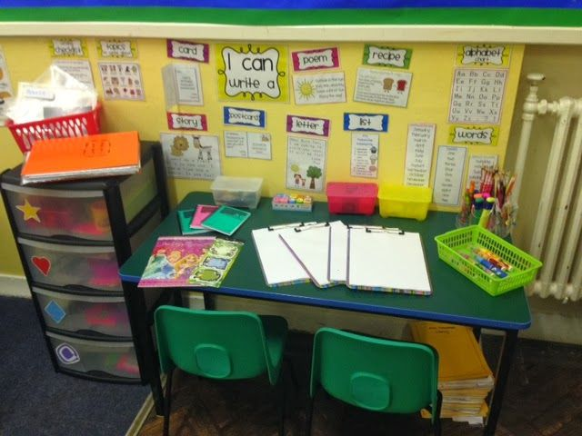 miss lynchs class writing area with writing table