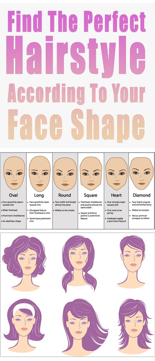 Find The Perfect Hairstyle According To Your Face Shape Healthy